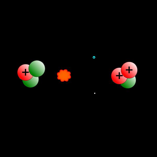 Drawing of beta minus decay of tritium