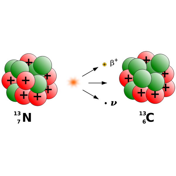 Graphics of beta plus decay a chemical element