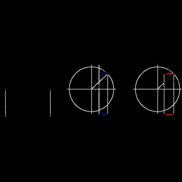 shm projection of circular motion