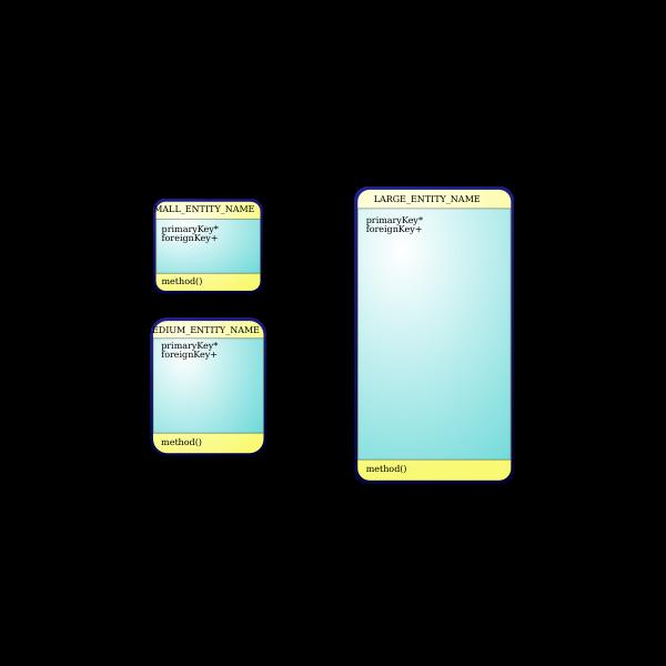 Database Diagram, UML, Relational Database, Entity Relationship Model