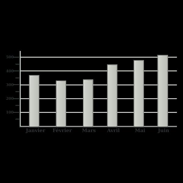 Chart template vector clip art