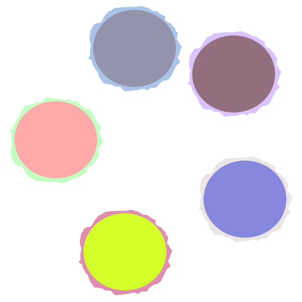 abstracted group heterogeneity