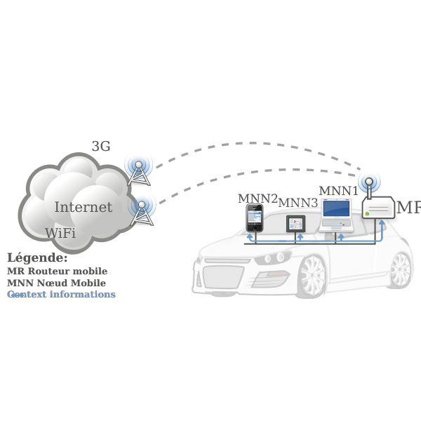 Car connected to internet vector illustration