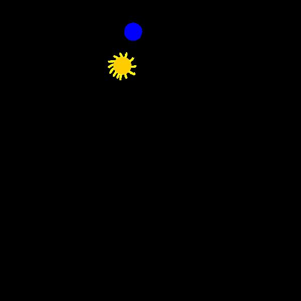 earth arround sun