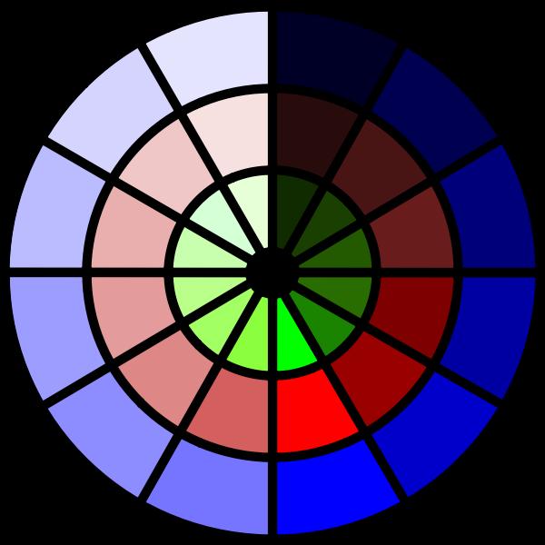 Funky circle