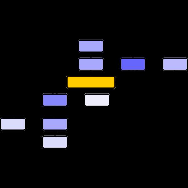 Vector image of flow diagram in color
