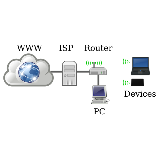 Home networking diagram vector image