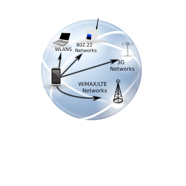 Heterogeneous Wireless Network