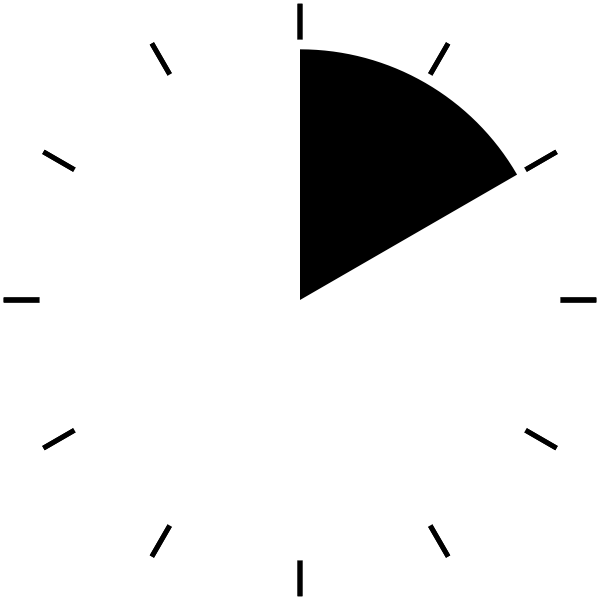 clock periods 2
