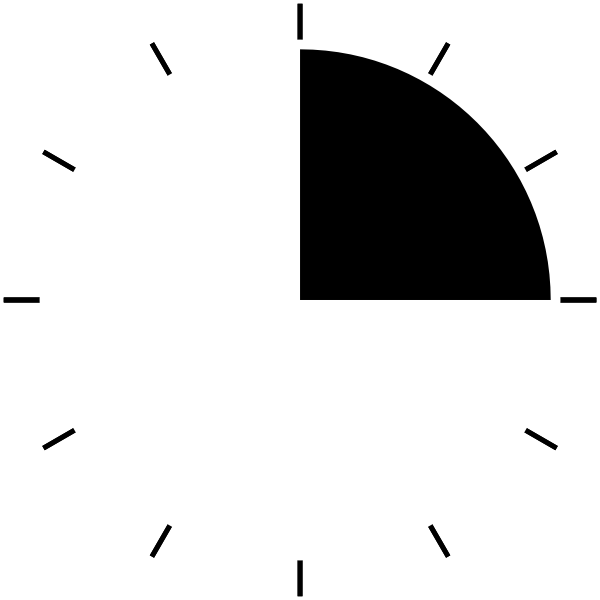 clock periods 3