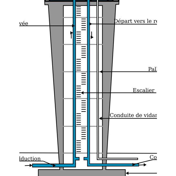 Water tower cross section vector image