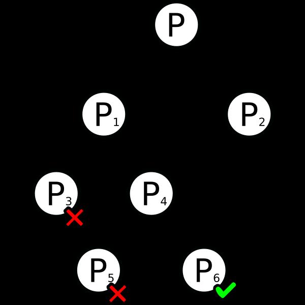 mcol branching tree