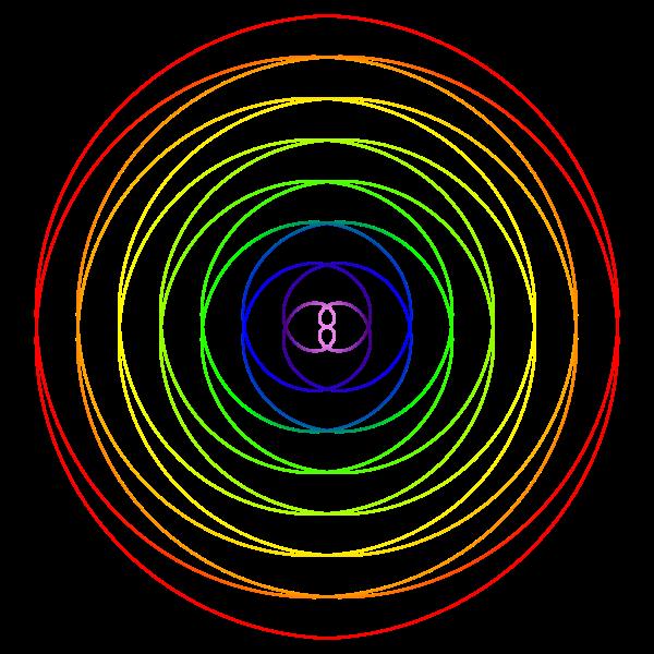 Quad Spiral