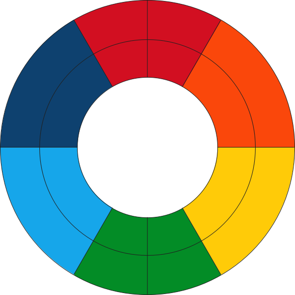 Goethes color wheel vector image