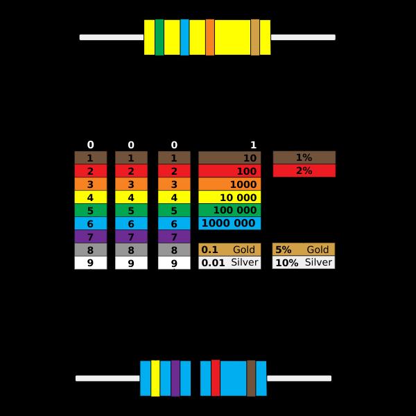 resistorcolourV2