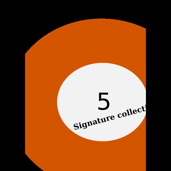 signature five ball