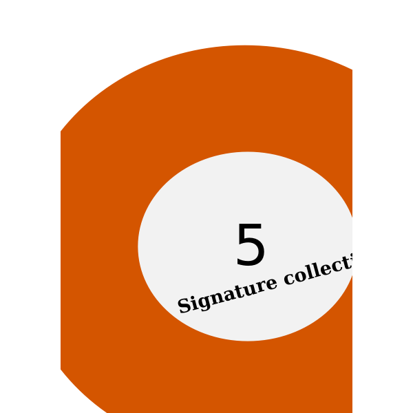 signature five ball
