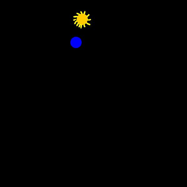 sun arround earth