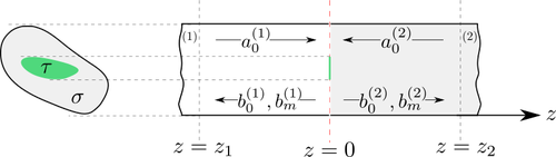 Diagram graph