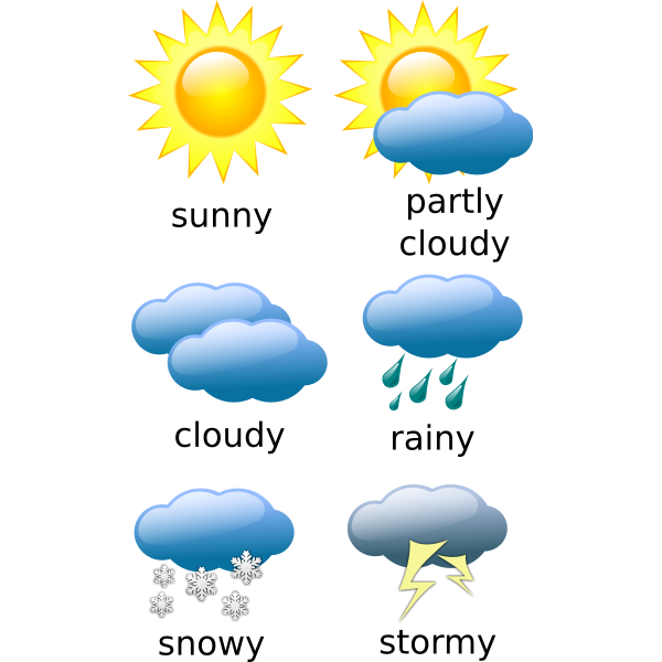 weather chart titles