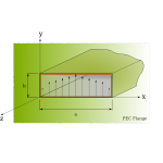 Rectangular Aperture With Flange - TE10 Distribution