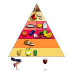 Food Pyramid No Text