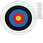 Archery target points vector image