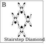 Figure B - Stairstep Diamond, Vol relatif à 4, Formation Skydiving 4-Way