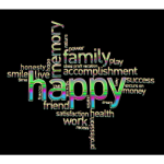 Happy Family Word Cloud Enhanced