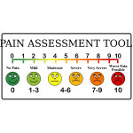Pain scale vector clip art