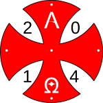 Paschal Candle symbol