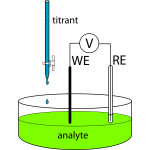 Potentiometric Titration Apparatus