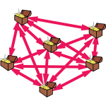 Vector image of early WEB structure with pots of gold