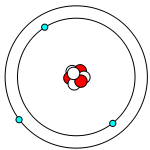 Vector image of Lithium atom in Bohr model