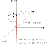 dipole current