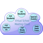 Virtual School Cloud