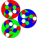 Vector image of red, green and blue circles within circles