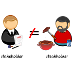 Stakeholder and steak-holder icons